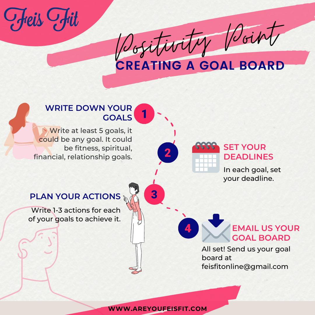 Creating A Goal Board